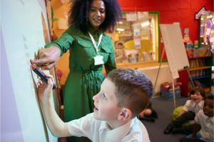 How to Use Interactive Whiteboards in Music Lessons